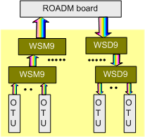 tc_wdm_ng_pln_9388_fig02.png